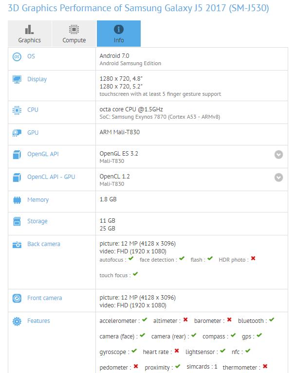Детальные  технические данные  Самсунг  Galaxy J5 иJ7 (2017)