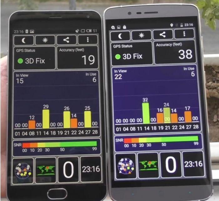 Meizu M2 Note � Elephone P8000 GPS