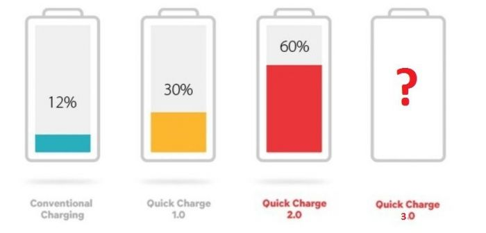Quick_Charge_3.0