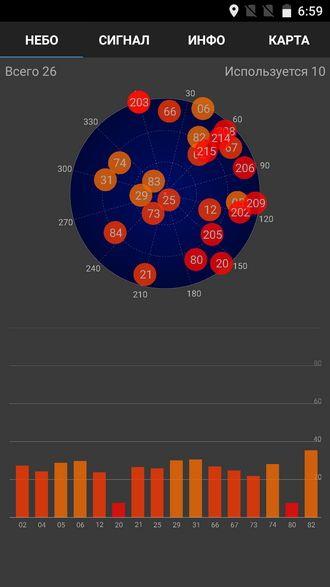 OnePlus 3 GPS