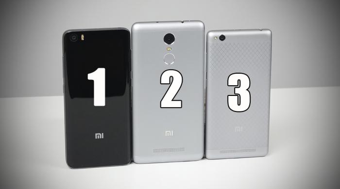 Розыгры Xiaomi