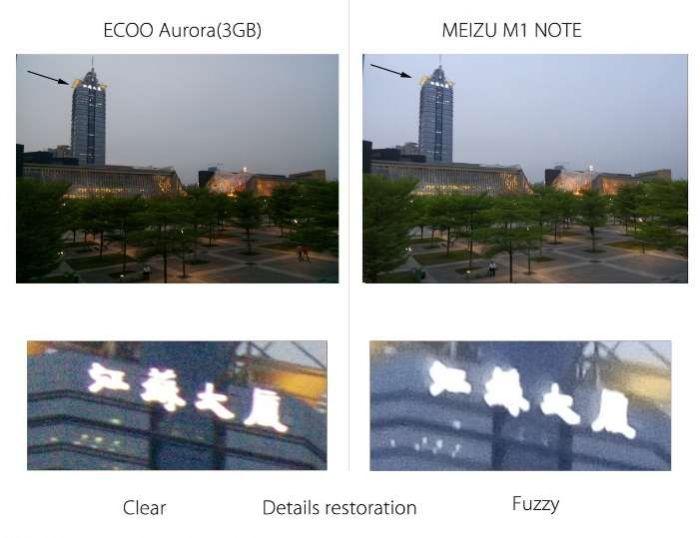 ecoo-e04-aurora-plus-photo-4