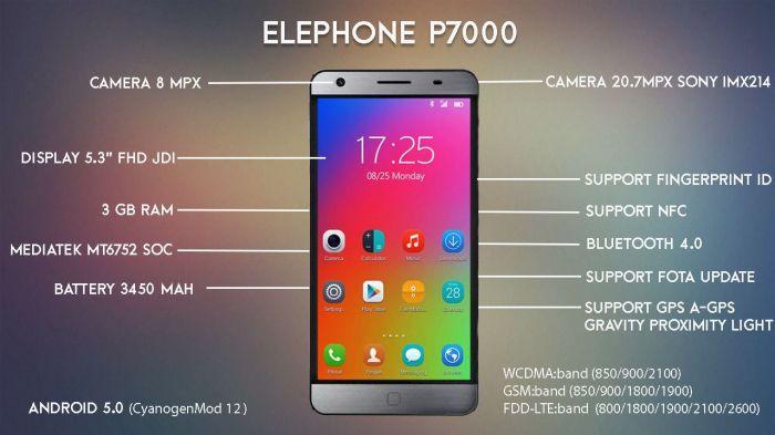 elephone-p7000-zaderzhka-1