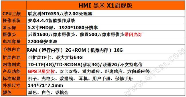 hmi-x1-2