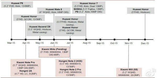 huawei-road-map-1