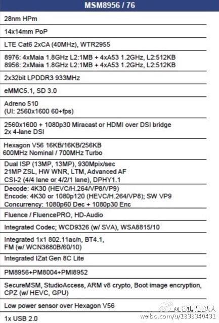 qualcomm-snapdragon-620-618-cortex-a72-1