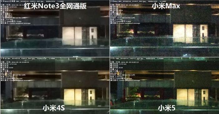 Xiaomi готовит версию Redmi 3 набазе чипа Snapdragon 435