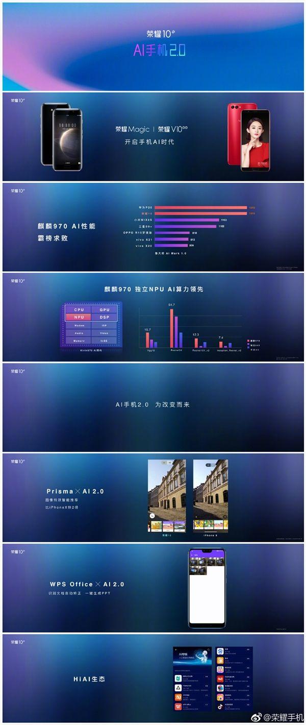 Анонс Huawei Honor 10: самый мощный переливающиеся смартфон Huawei  - s_dbffa5c8624d409f84c650659c6c31a4