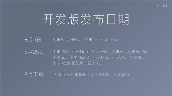 Работоспособность MIUI 9 отXiaomi выше оболочек от Самсунг иHuawei
