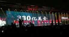 Huawei прогнозирует активный рост доходов от продажи смартфонов в 2017 году