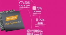 Meizu Pro 7 на базе Helio P25 — примерно так выглядит разочарование?