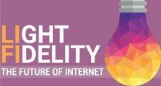 MyLiFi излучает свет, обогащенный Интернетом - презентация на CES 2018