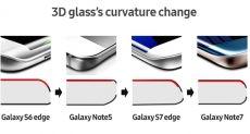 Причины проблем Samsung Galaxy Note 7 и почему это нельзя исправить