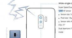 Samsung Galaxy Note 9: первые подробности о ключевых характеристиках флагмана