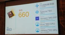 Snapdragon 660 станет самой востребованной платформой в 2017 году и только три флагмана из Китая получат Snapdragon 835