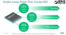 ARM и TSMC наладят выпуск чипов с ядрами Cortex-A73 по 16нм технологии FinFET Compact для устройств среднего ценового сегмента