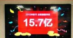На фестивале Xiaomi, компания продала более  чем на 1.57 биллионов юаней