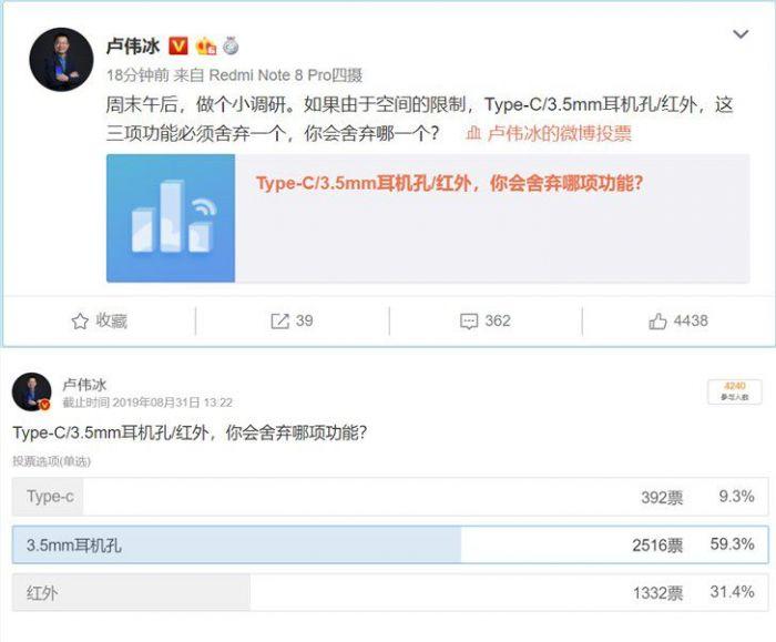 Компания Xiaomi провела довольно хитрый опрос