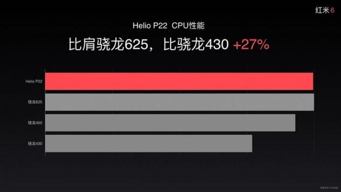 Анонс Xiaomi Redmi 6: двойная камера, чип MediaTek и ценник от $124 – фото 9