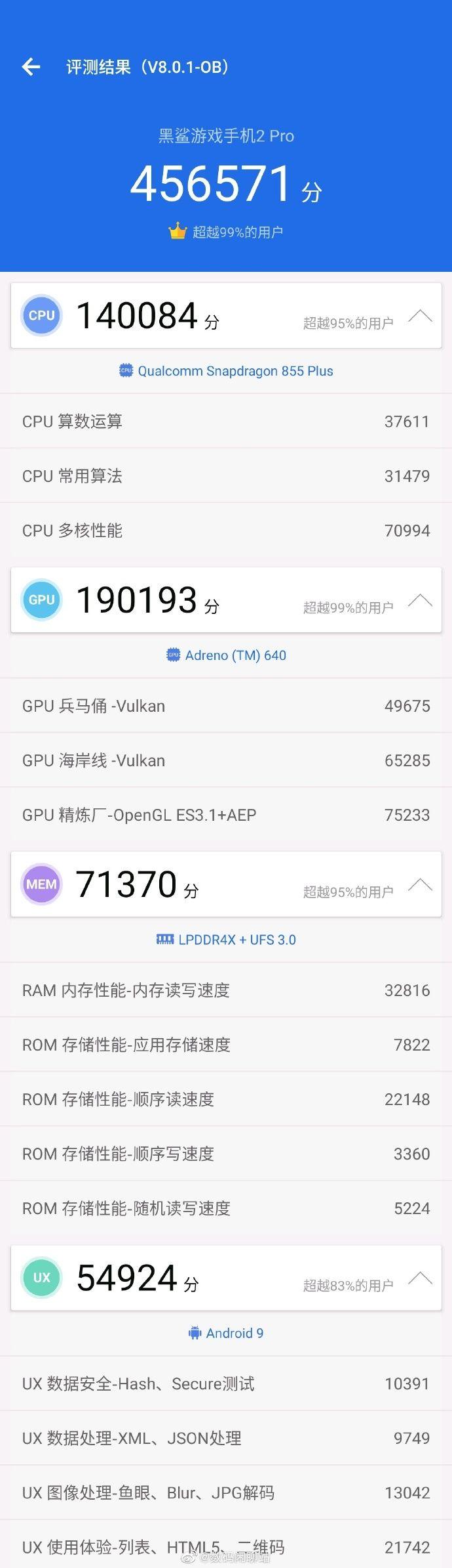 Реальный результат теста Xiaomi Black Shark 2 Pro в AnTuTu – фото 2