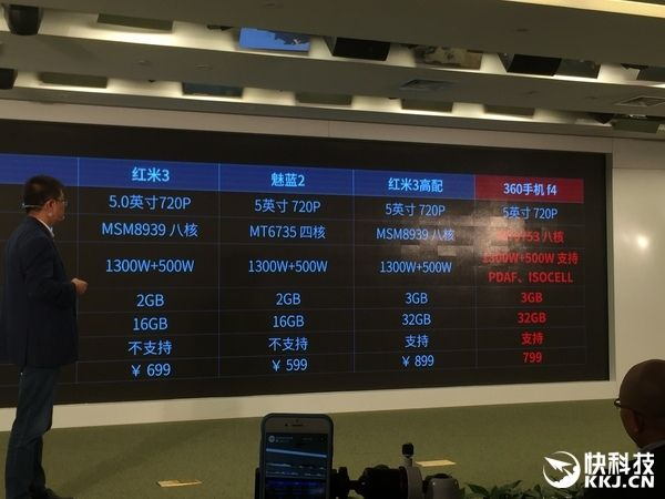 Qiku F4 в конфигурации 3+32 Гб поступит в продажу в Китае 7 апреля по цене $123 – фото 3