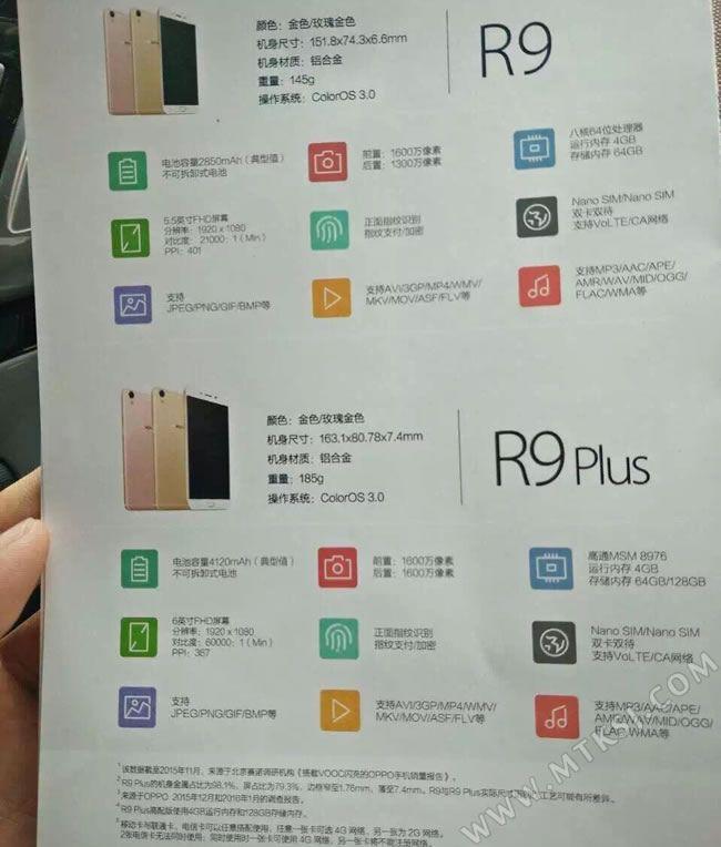 Oppo R9: наличие процессора Helio P10 в стандартной версии флагмана компании подтверждено – фото 2