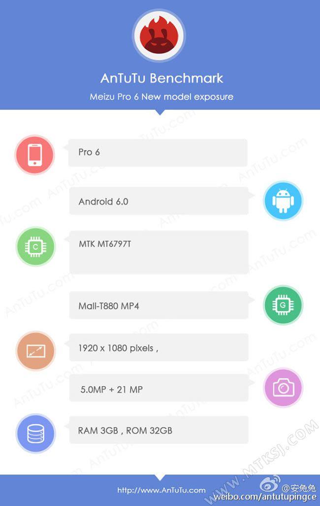 Руководство Meizu подтвердило появление в Pro 6 функции похожей на 3D Touch – фото 2