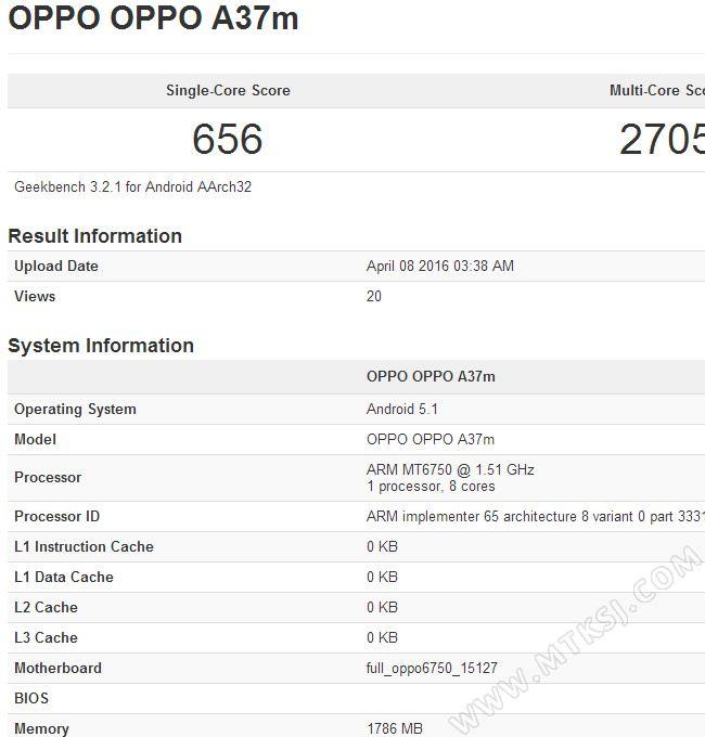 Oppo A37m получит такой же 8-ядерный МТ6750, как и Meizu M3 – фото 1
