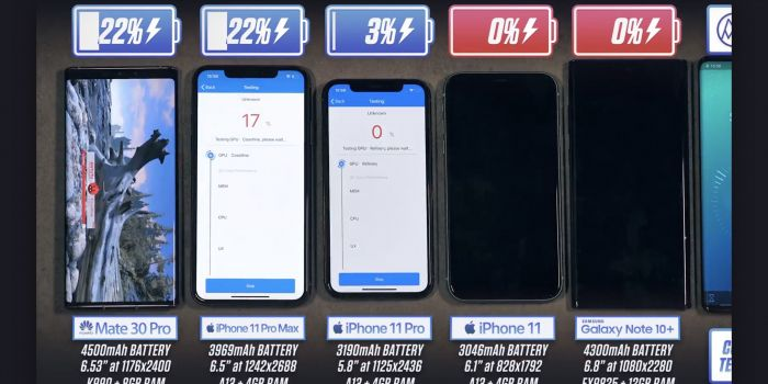 В тесте автономности iPhone 11 Pro Max обошел Samsung Galaxy Note 10+ и Huawei P30 Pro
