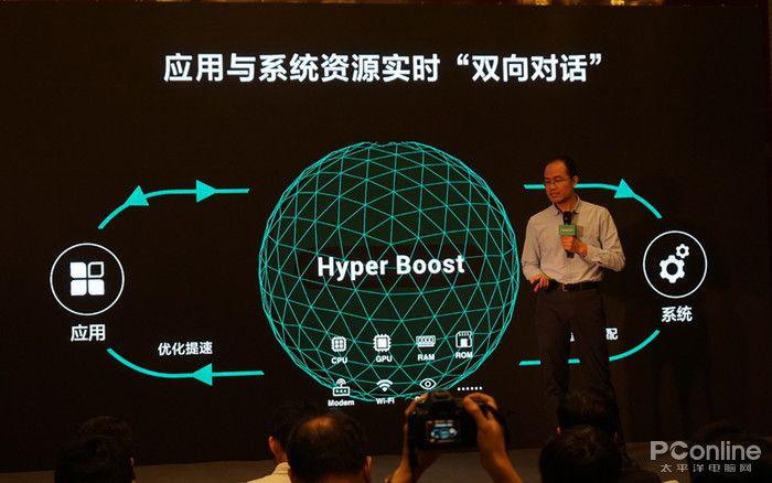 Анонс Hyper Boost: технология разгона графики от Oppo – фото 2