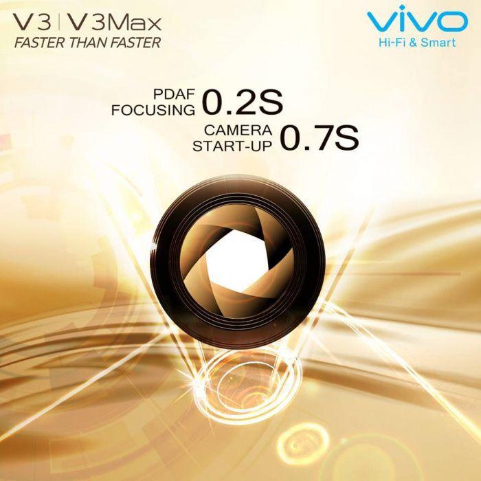 Vivo V3 и V3 Max с 4 Гб ОЗУ и датчиком Touch ID представят в апреле – фото 3