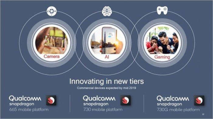 Snapdragon 665, Snapdragon 730 и Snapdragon 730G: новые платформы для смартфонов среднего уровня – фото 1
