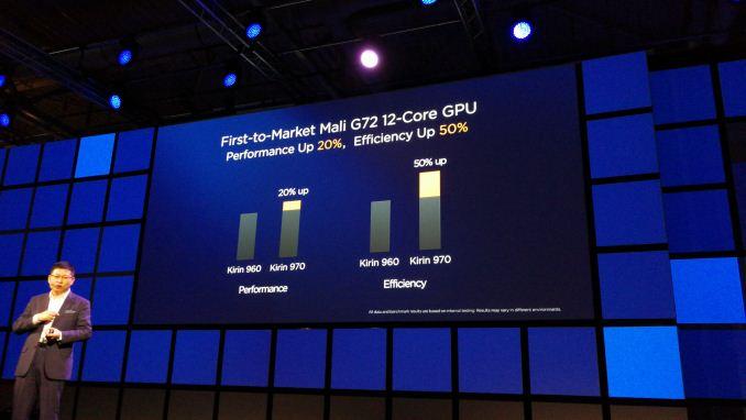 IFA 2017: Huawei представила Kirin 970 — процессор будущего с искусственным интеллектом – фото 1