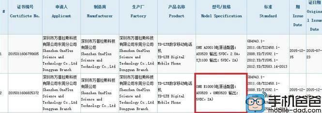 OnePlus 2 Mini прошел сертификацию в TENAA – фото 1