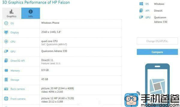 HP Falcon: 5,8-дюймовый 2К экран, Snapdragon 820 и Windows 10 – фото 1