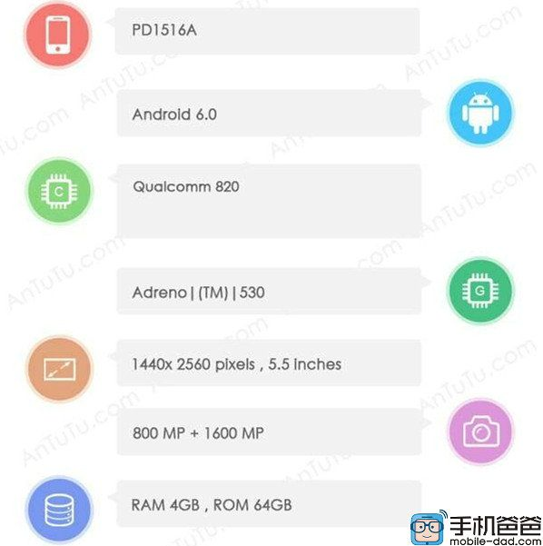 Vivo Xplay 5S: продвинутый смартфон с Snapdragon 820 с 4 Гб или 6Гб ОЗУ – фото 1
