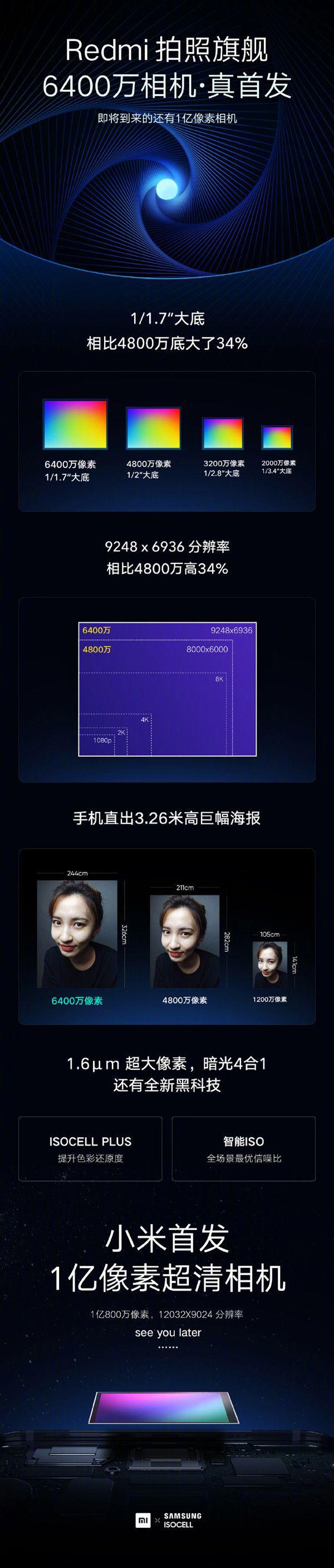 Xiaomi обещает выпуск новых смартфонов