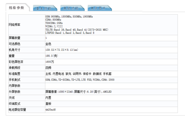 Больше подробностей о iQOO Neo на базе Snapdragon 855 – фото 1