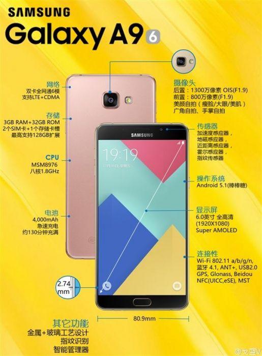 Samsung Galaxy A9 скоро поступит в продажу. Стала известна цена планшетофона – фото 1