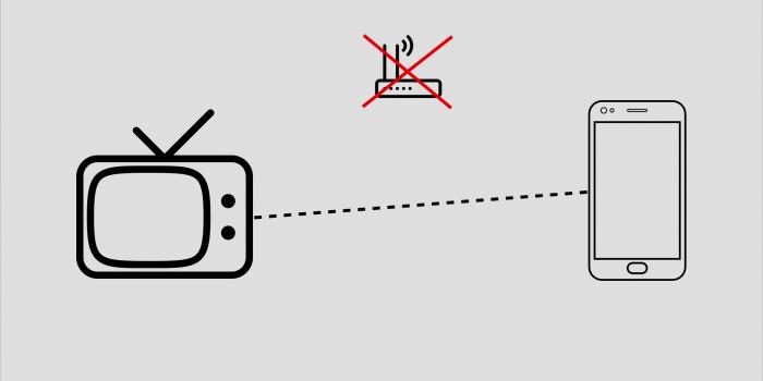 7 способов Как Подключить Телефон к Телевизору. Инструкция – фото 17