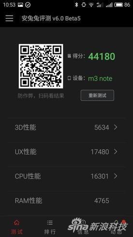 Meizu M3 Note: причины использования Helio P10 (МТ6755m) и его производительность в AnTuTu – фото 4
