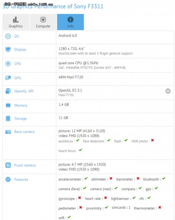 Sony готовит к выпуску 2 новых смартфона серии Xperia C – фото 3