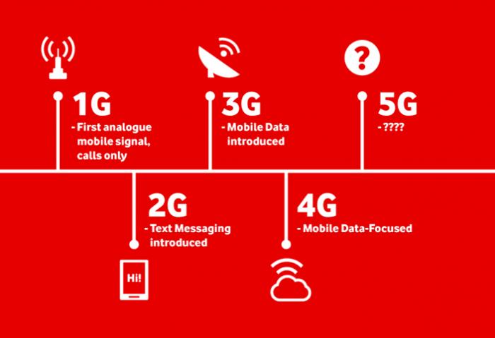 Leagoo и Spreadtrum договорились о выпуске смартфона  с поддержкой 5G и AI – фото 1