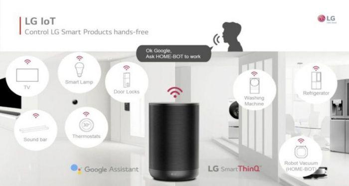 LG и Google выпустят умную колонку премиум-класса – фото 1