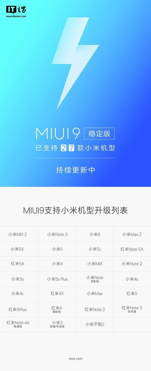 Стабильная сборка MIUI 9 доступна для 27 смартфонов и 4 из них поддерживают интеллектуальные жесты – фото 1