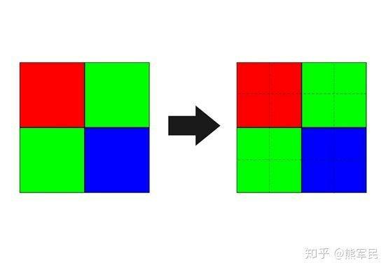 Sony IMX 586 и Samsung ISOCELL Bright GM1: что лучше и в чем отличия – фото 2