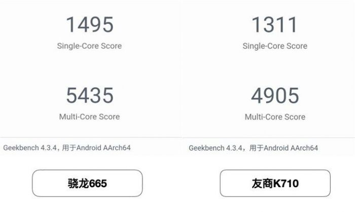 Первые результаты тестов мобильной платформы Snapdragon 665 – фото 2