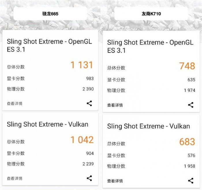 Первые результаты тестов мобильной платформы Snapdragon 665 – фото 3