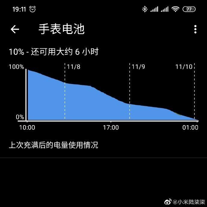 На практике автономность Xiaomi Mi Watch лучше заявленной – фото 2