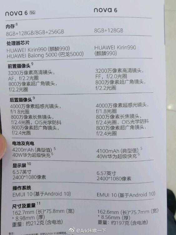 В сети появились все характеристики Huawei Nova 6 и Huawei Nova 6 5G